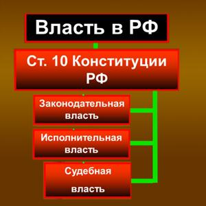 Органы власти Пушкино