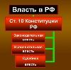 Органы власти в Пушкино